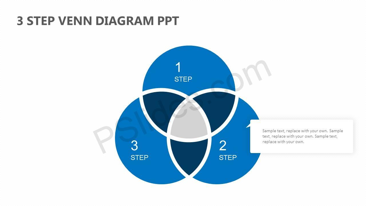 3-Step-Venn-PPT-Diagram-Slide1