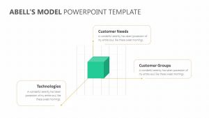 Abell's Model Powerpoint Template