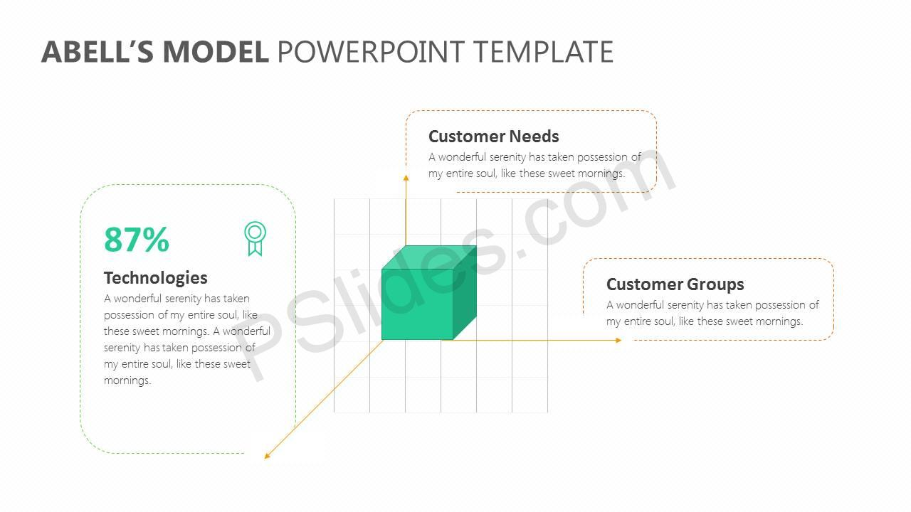 Abell's-Model-Powerpoint-Template-Slide2