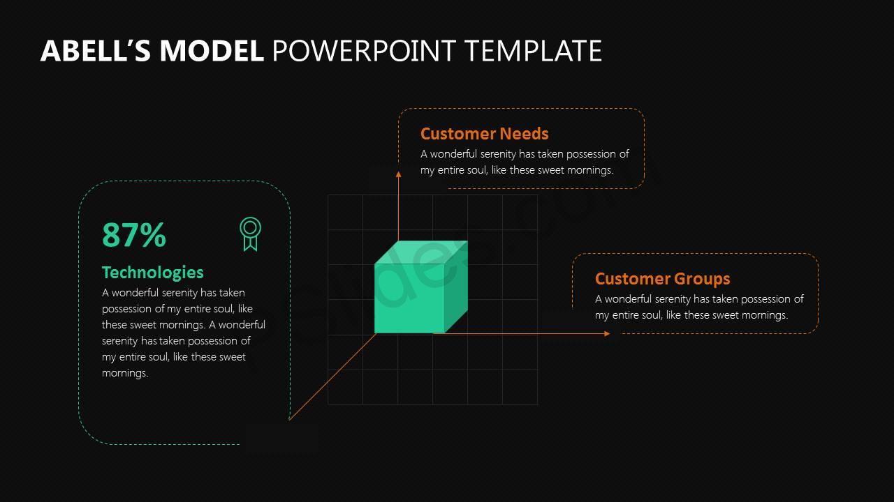 Abell's-Model-Powerpoint-Template-Slide4