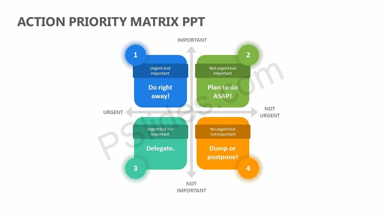 Action-Priority-Matrix-PPT-Slide1
