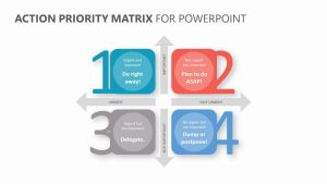 Action Priority Matrix for PowerPoint