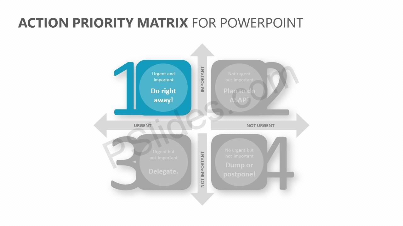 Action Priority Matrix for PowerPoint Slide 2