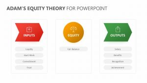 Adams' Equity Theory for PowerPoint