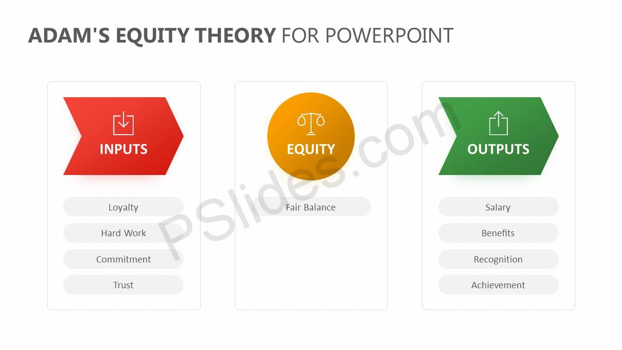 Adams-Equity-Theory-for-PowerPoint-Slide1