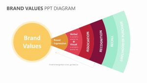 Brand Values PPT Diagram