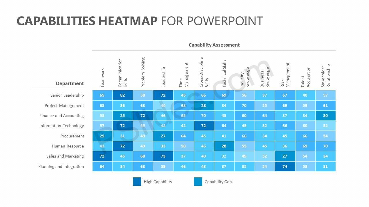 Capabilities-Heatmap-for-PowerPoint-Slide1