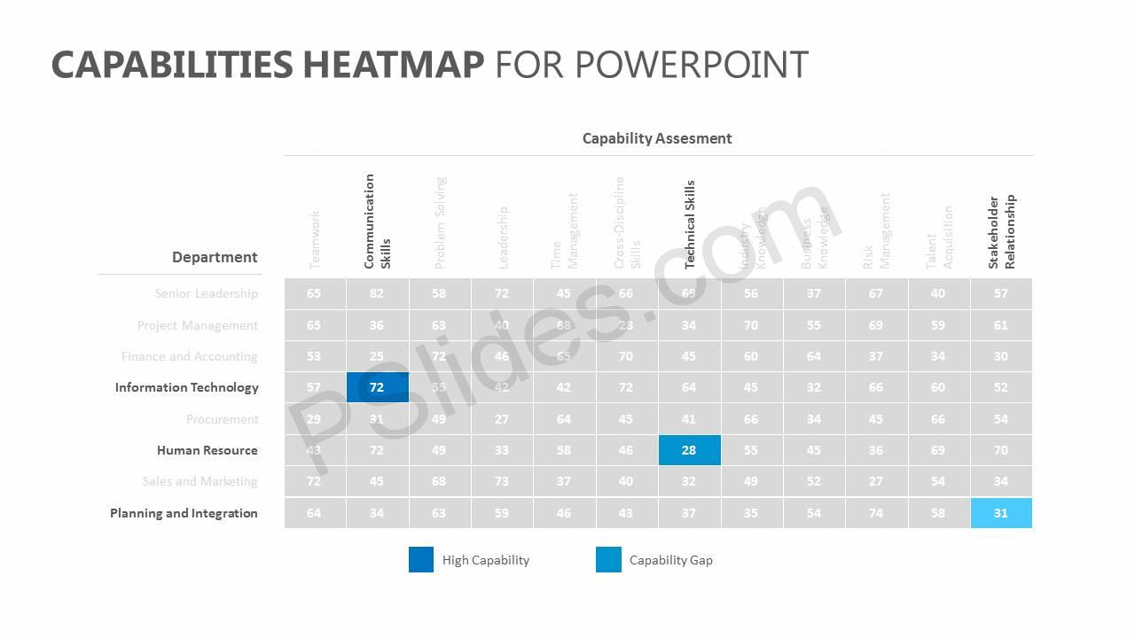 Capabilities-Heatmap-for-PowerPoint-Slide2