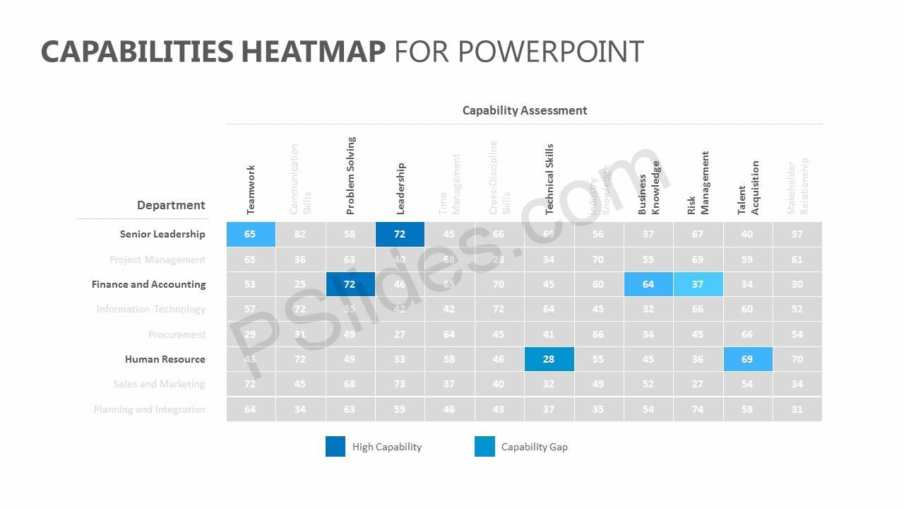 Capabilities-Heatmap-for-PowerPoint-Slide3
