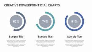 Creative PowerPoint Dial Charts