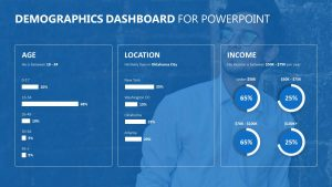 Demographics Dashboard for PowerPoint