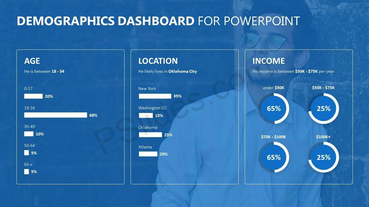 Demographics-Dashboard-for-PowerPoint-Slide1