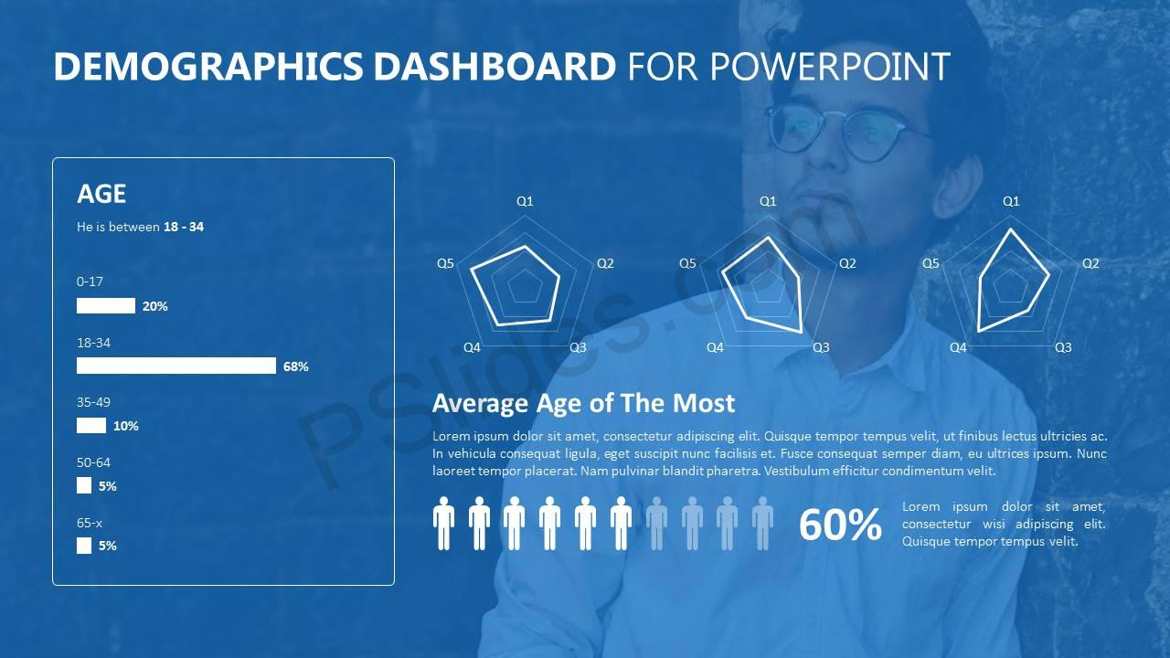 Demographics-Dashboard-for-PowerPoint-Slide2