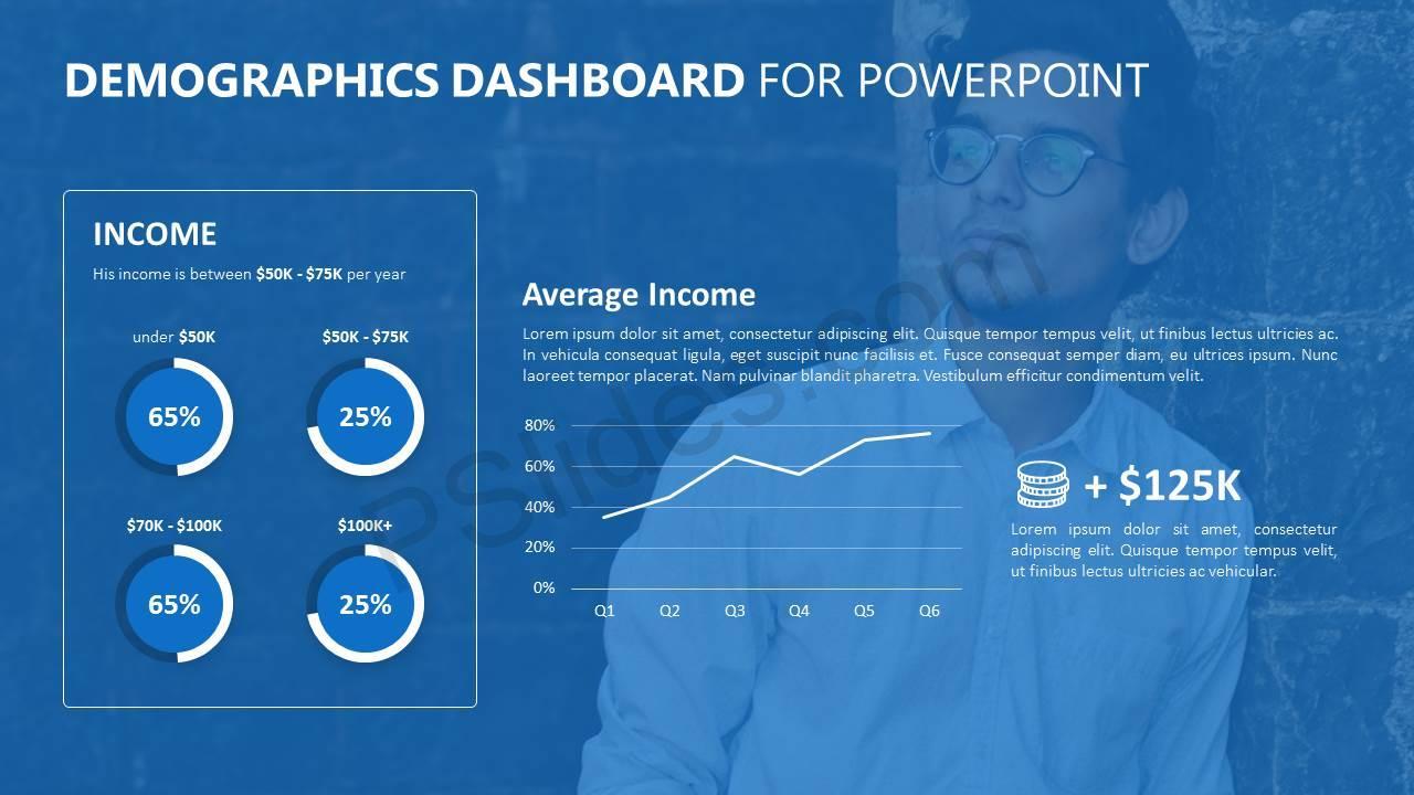 Demographics-Dashboard-for-PowerPoint-Slide3