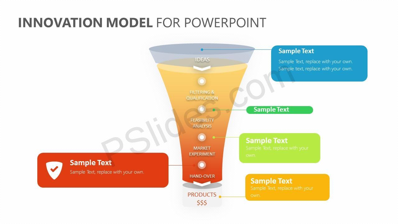 Innovation Model for PowerPoint