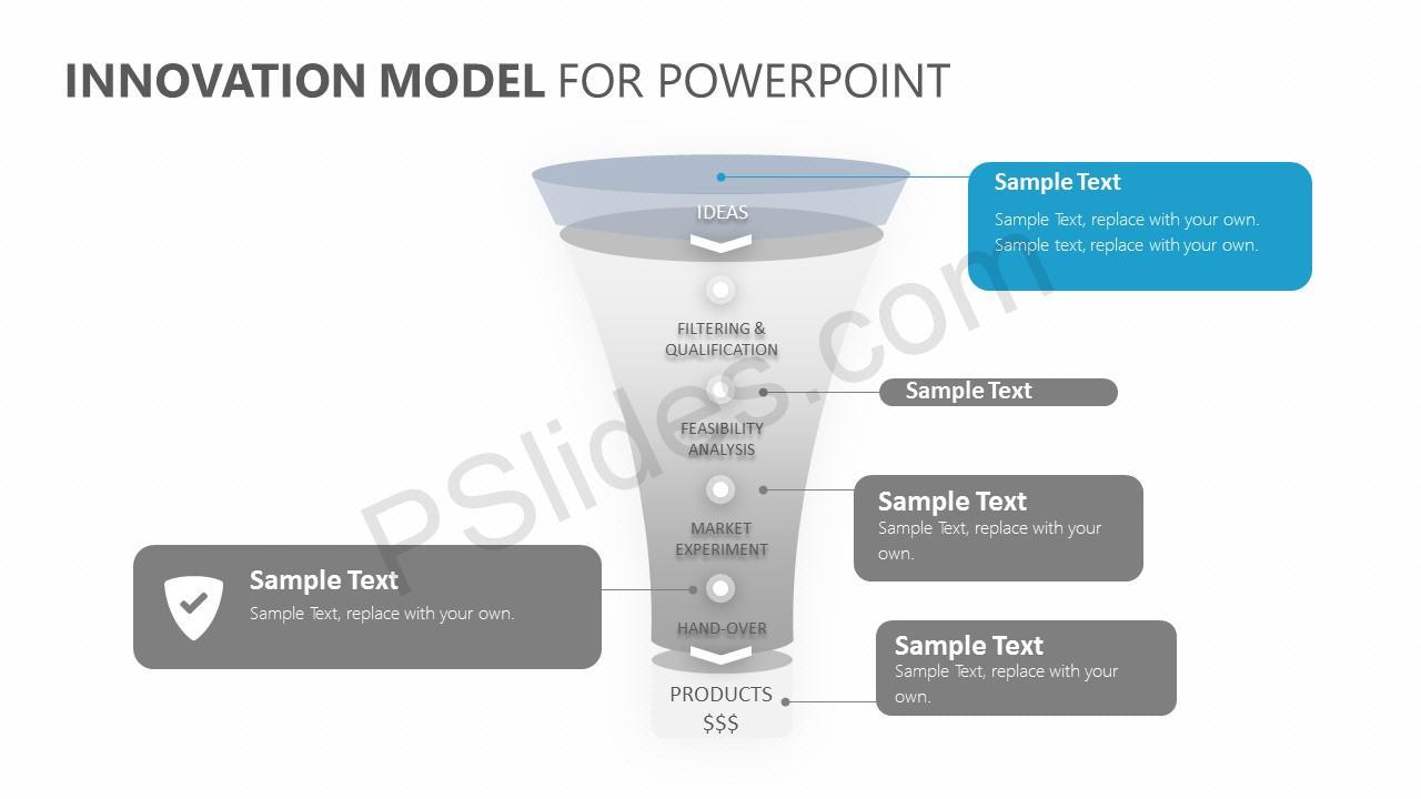 Innovation Model for PowerPoint Slide 2