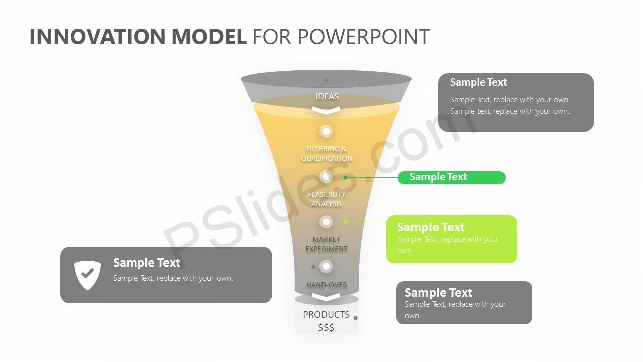 Innovation Model for PowerPoint Slide 3