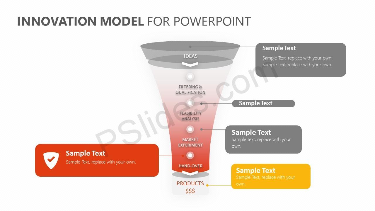 Innovation Model for PowerPoint Slide 4