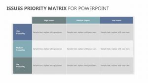 Issues Priority Matrix for PowerPoint