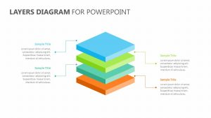 Layers Diagram for PowerPoint