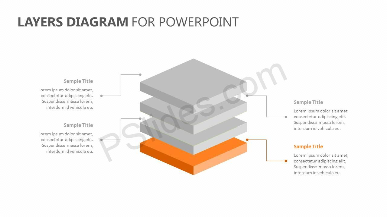 Layers-Diagram-for-PowerPoint-Slide3