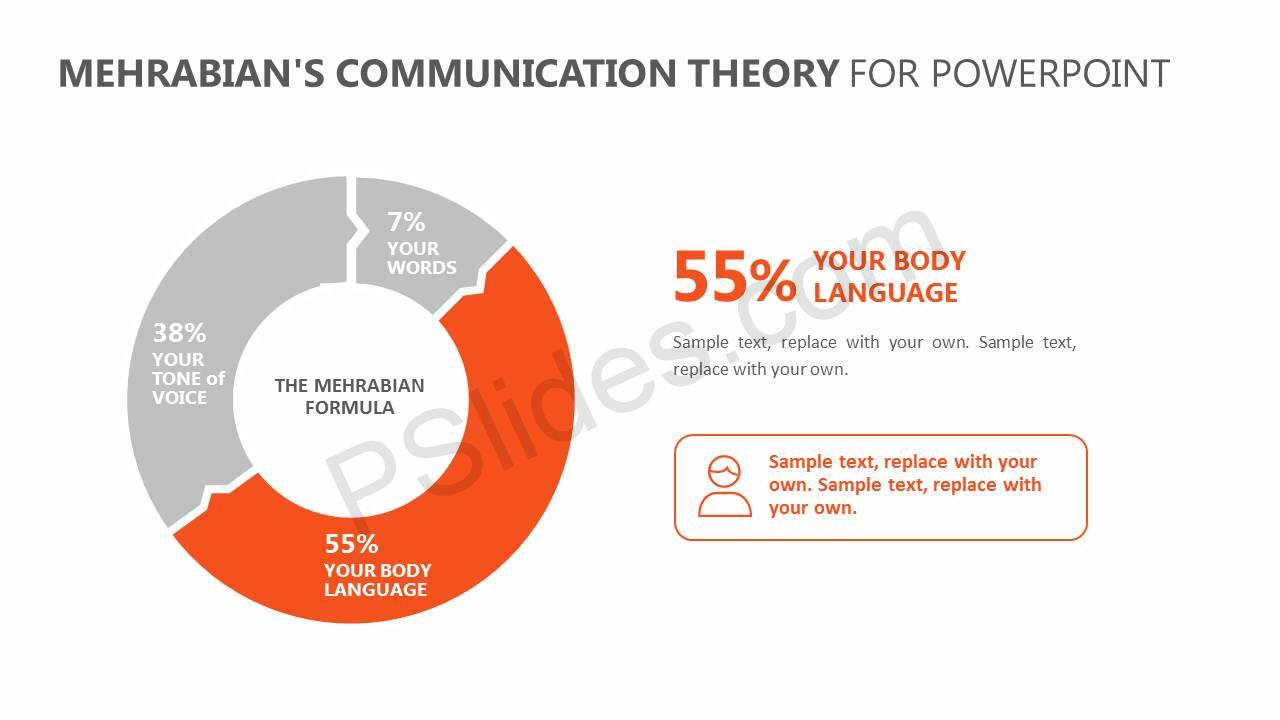 Mehrabians-Communication-Theory-for-PowerPoint-Slide3