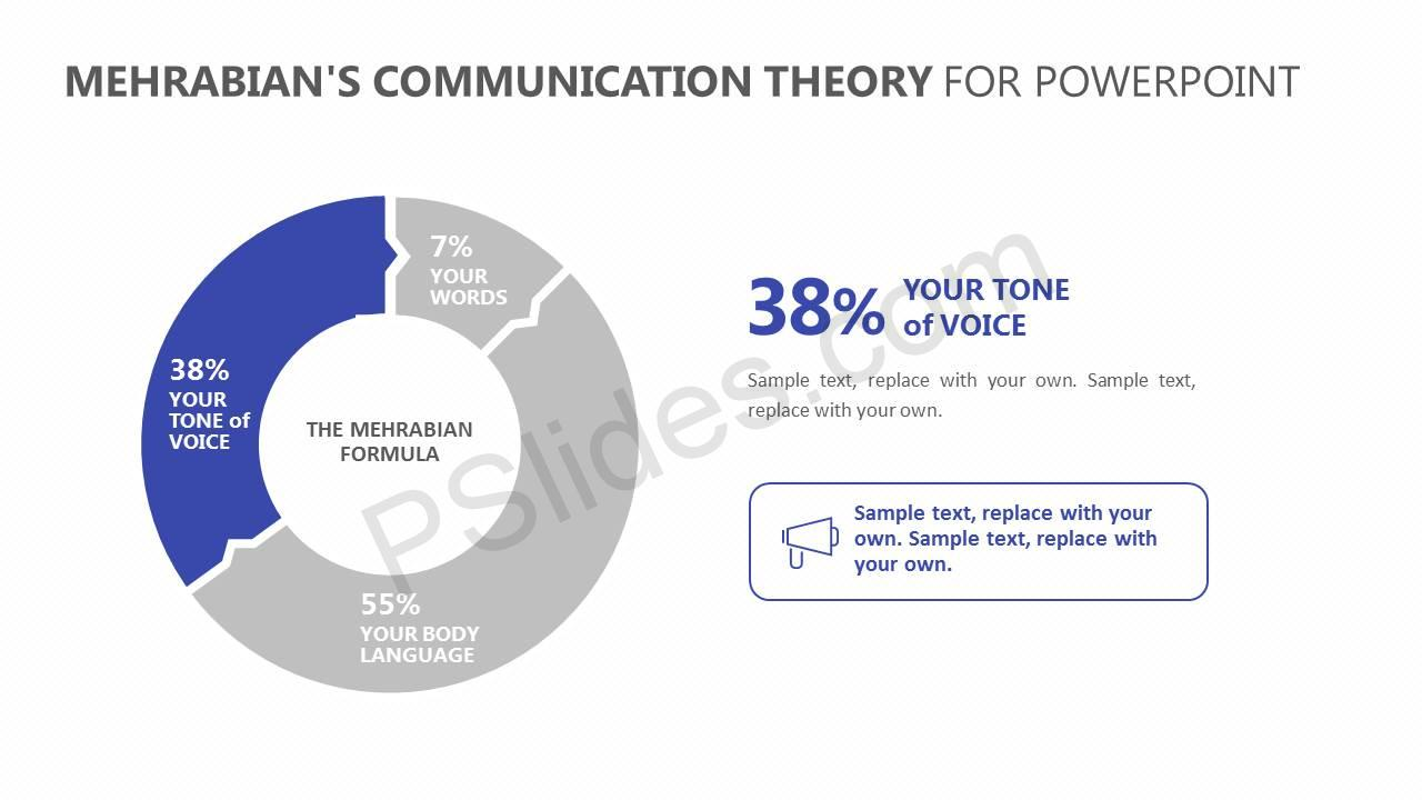 Mehrabians-Communication-Theory-for-PowerPoint-Slide4