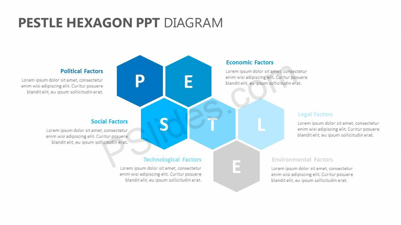 PESTLE-Hexagon-PPT-Diagram-Slide1