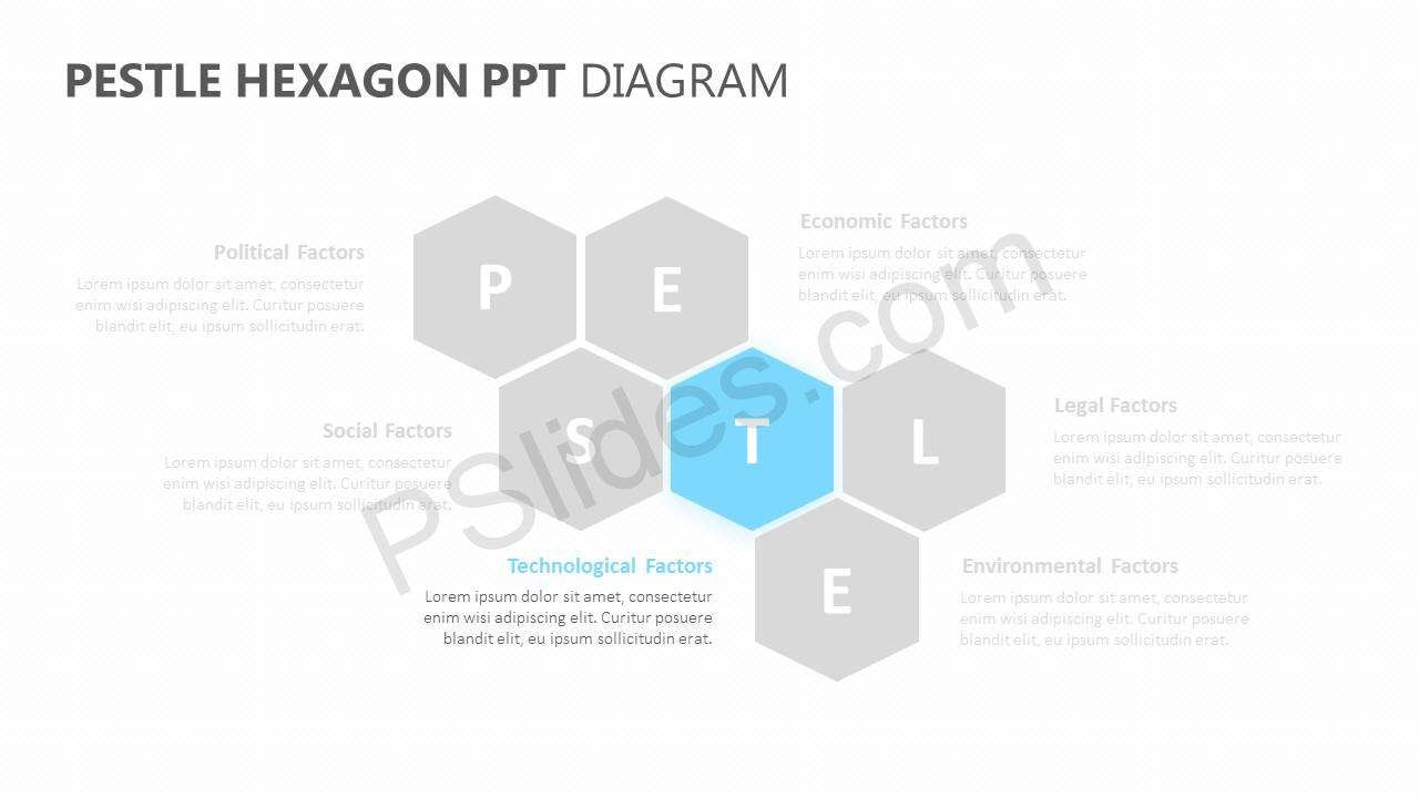 PESTLE-Hexagon-PPT-Diagram-Slide2