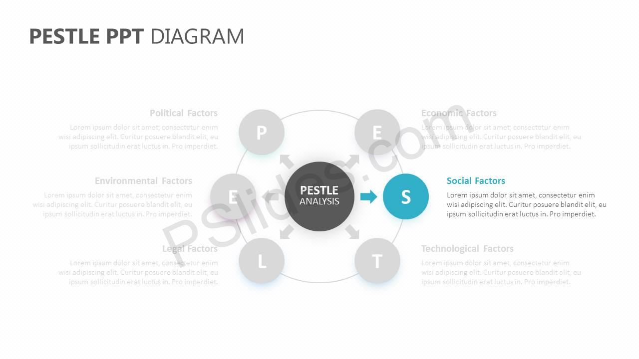 Pestle-PPT-Diagram-Slide2