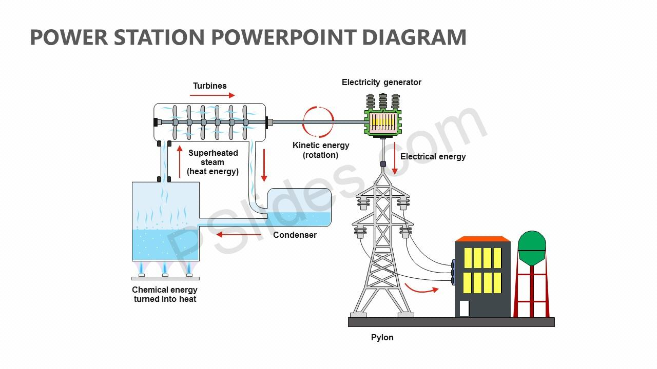 Power Station PowerPoint Diagram