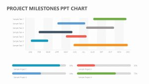 Project Milestones PPT Chart
