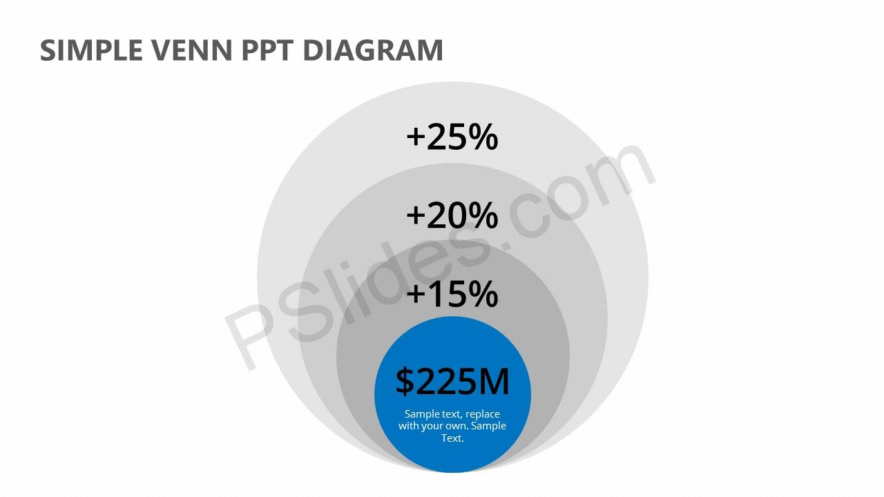 Simple Venn PPT Diagram