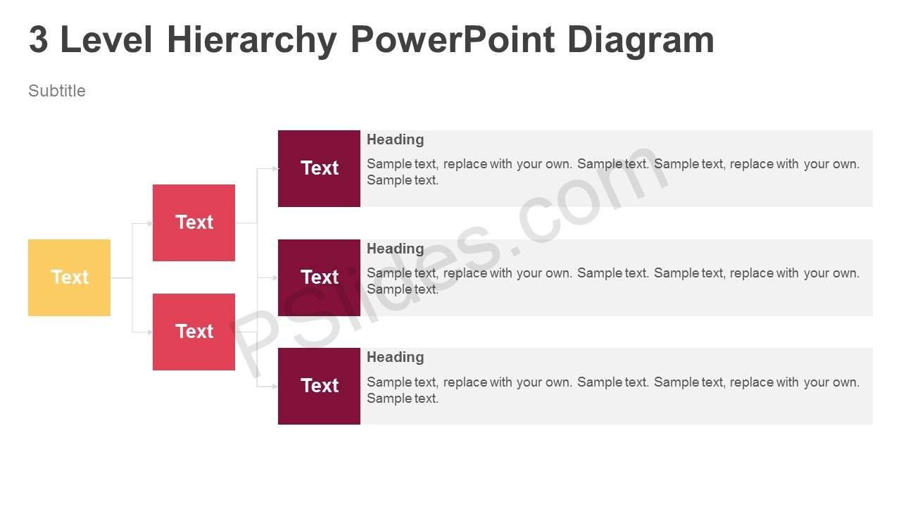 3-Level-Hierarchy-PowerPoint-Diagram-Slide1