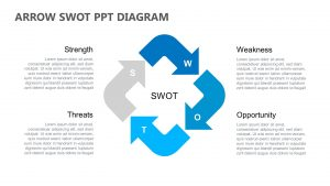 Arrow SWOT PPT Diagram