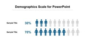 Demographics Scale for PowerPoint