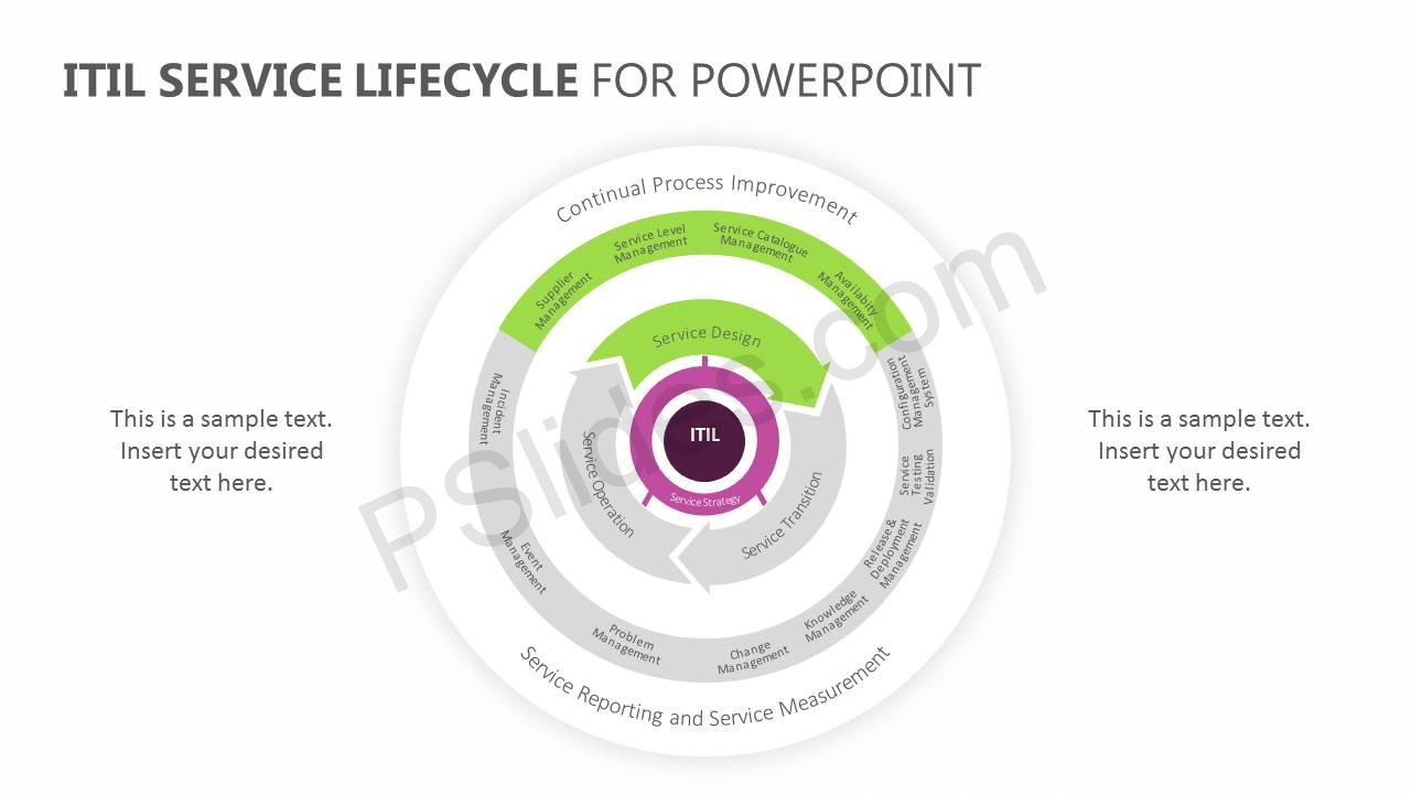 ITIL-Service-Lifecycle-for-PowerPoint-Slide2
