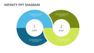 Infinity PPT Diagram