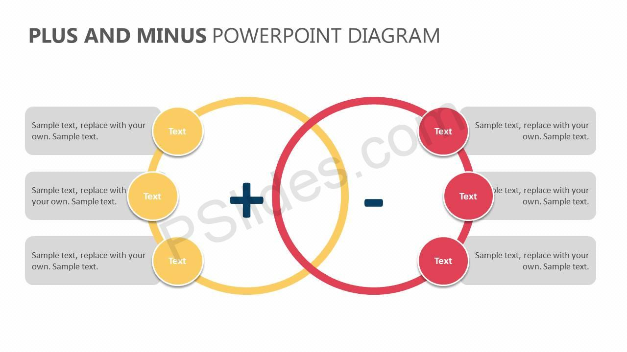 Plus-and-Minus-PowerPoint-Diagram-Slide1