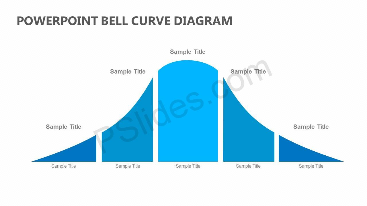 PowerPoint-Bell-Curve-Diagram-Slide1