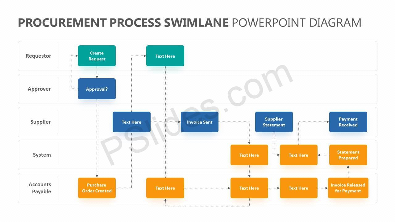 Procurement-Process-Swimlane-PowerPoint-Diagram-Slide1