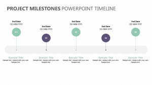 Project Milestones PowerPoint Timeline