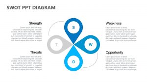 SWOT PPT Diagram