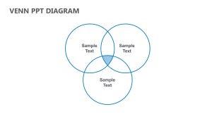 Venn PPT Diagram
