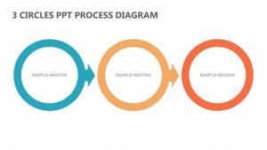 3 Circles PPT Process Diagram