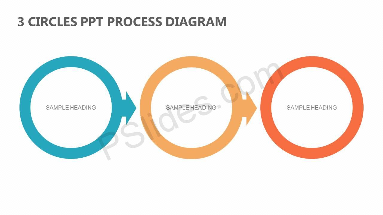 3-Circles-PPT-Process-Diagram-Slide1