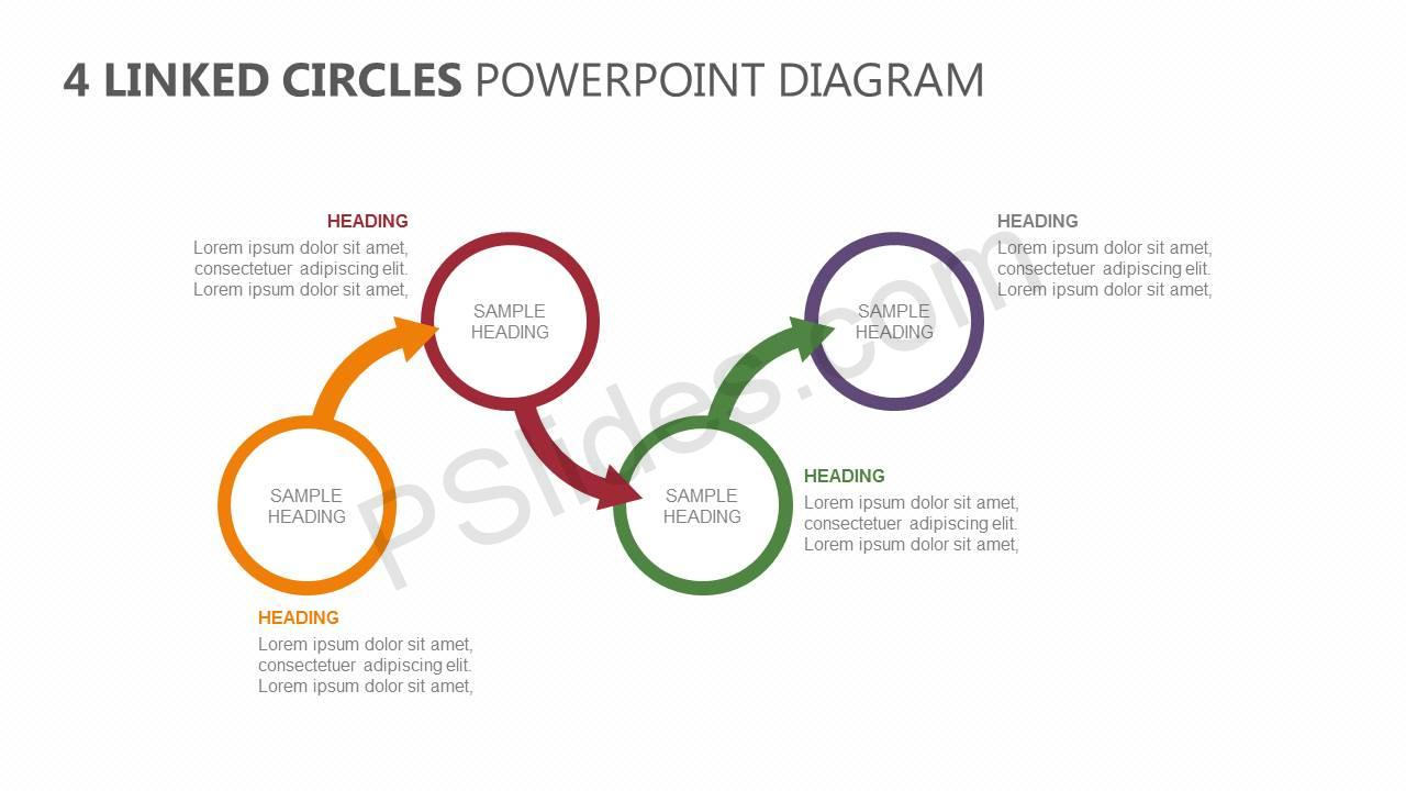 4-Linked-Circles-PowerPoint-Diagram-Slide1
