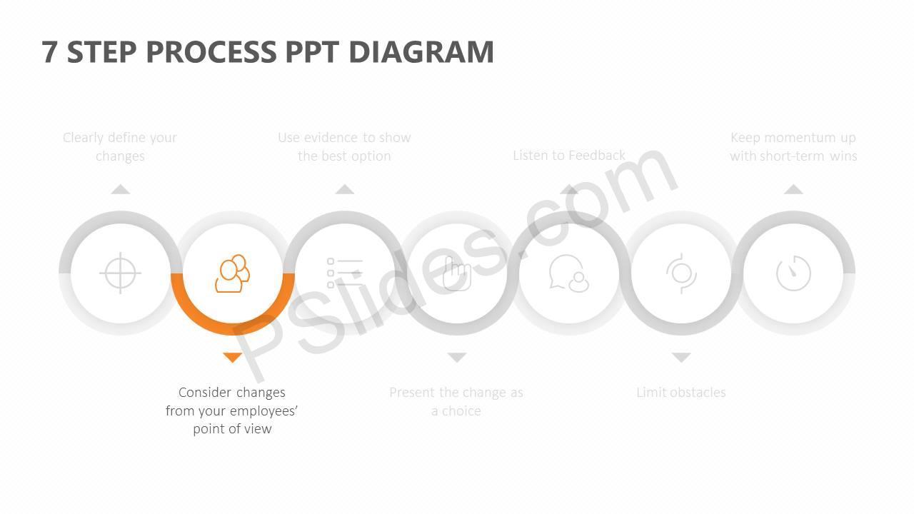 7-Step-Process-PPT-Diagram-Slide2