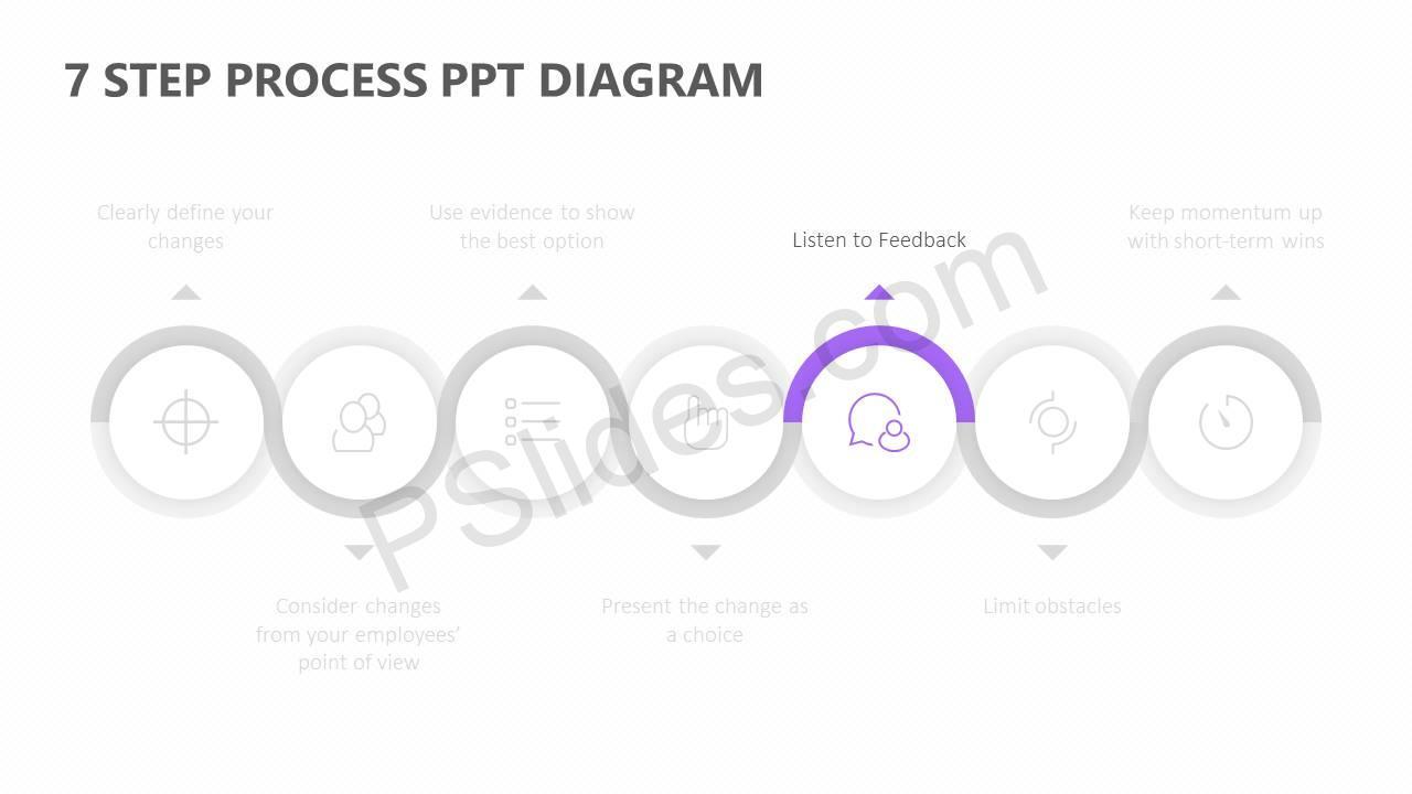 7-Step-Process-PPT-Diagram-Slide3