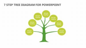 7 Step Tree Diagram for PowerPoint